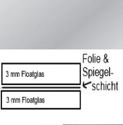 Spionspiegel kaufen, auf Mass Berlin